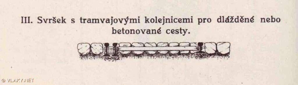 Pohľad Na Juzne Zhlavie Zeleznicnej Stanice Bratislava Filialka Od