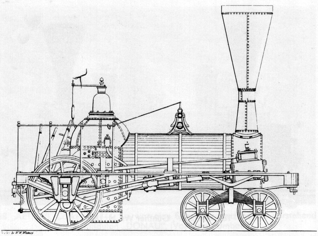 Zakladna Schema Parneho Rusna S Usporiadanim Pojazdu 1a Typu