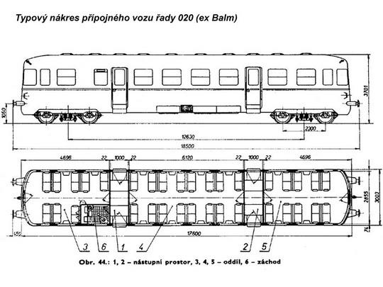Typový nákres přípojného vozu řady 020 (ex Balm) © S.Jindra - M.Frolík