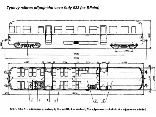 Typový nákres přípojného vozu řady 022 (ex BFalm) © S.Jindra - M.Frolík