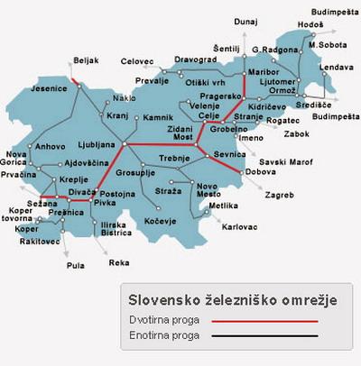 Mapa slovinských železnic - červeně jsou vyznačeny dvojkolejné tratě (zdroj: www.slo-zeleznice.si)