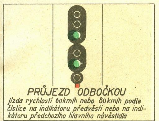 """""""Prechod odbočkou""""... © Lit. [6] rok 1956"""