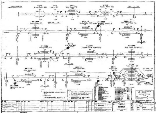 Rozdelenie VRT na jednotlivé stavebné úseky © TST jv - Zobraz v novom okne!