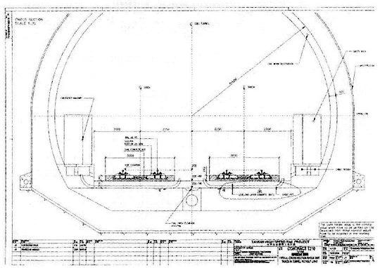 Vykres - Rheda 2000 v priamej v tuneli, priecny rez; archiv FS - ZOBRAZ!