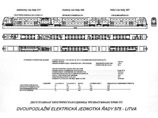 Typový výkres a technické údaje elektrické jednotky 575 © ŠKODA VAGONKA - ZOBRAZ!