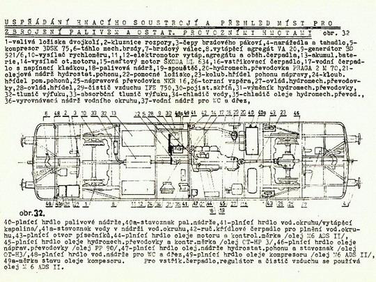 Uspořádání hnacího soustrojí vozu řady 892, z archivu autora - ZOBRAZ!