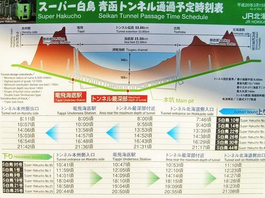 17.09.2008, Hachinohe - Hakodate, Expres Super Hakucho 19 - prierez a info o tuneli Seikan © Miket - ZOBRAZ!