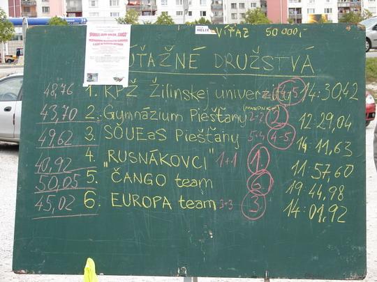 Tabuľa výsledkov - vľavo krátka trať, vpravo dlhá trať a v krúžku umiestnenie..., 27. 9. 2008 © Ing. Marko Engler