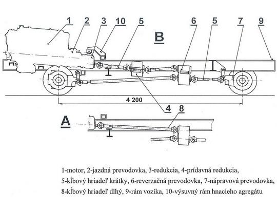 Schéma mechanického prenosu výkonu MUV 69, © viď [1] - ZOBRAZ!