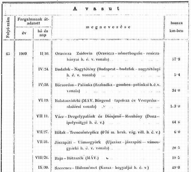 Obrázek 1 - Část stránky z přehledu zahájení provozu železnic na území tehdejších Uher, vydaného uherským ministerstvem obchodu. Železnice je uvedena maďarskými názvy svých koncových stanic jako trať Hölak - Trencsénteplicz.