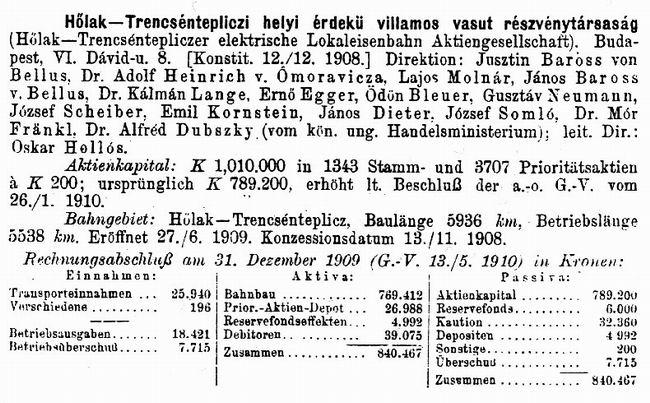 Obrázek 3 - Zpráva o hospodaření za rok 1909 zveřejněná ve finanční ročence.
