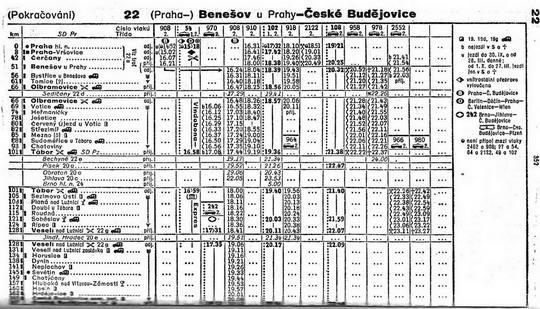 Jízdní řád trati 22 (1966/1967); sbírka R.Jakl – ZOBRAZ!