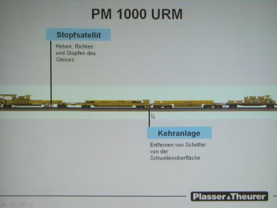 Prezentace nové techniky Plasser & Theurer © PhDr. Zbyněk Zlinský