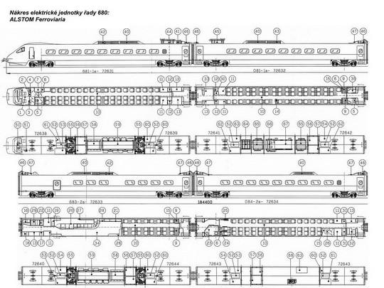 Nákres elektrické jednotky řady 680; zdroj: www.k-report.net - ZOBRAZ CELÝ v PDF!