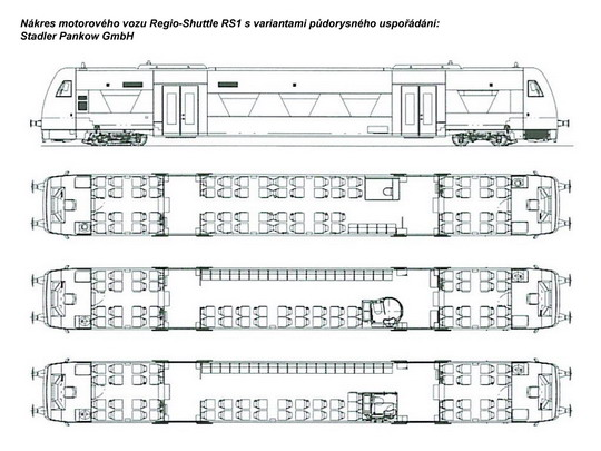 Nákres motorového vozu Regio-Shuttle RS1; zdroj: www.stadlerrail.com - ZOBRAZ!