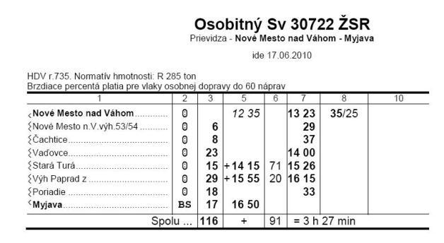 Zošitový cestovný poriadok pre osobitný vlak 30722 © GR ŽSR O410