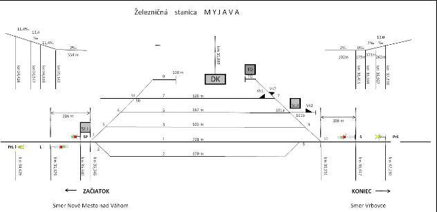 Schematický náčrt ŽST Myjava. © archív ŽSR