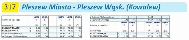 Jízdní řád Pleszewske Koleji Lokalne