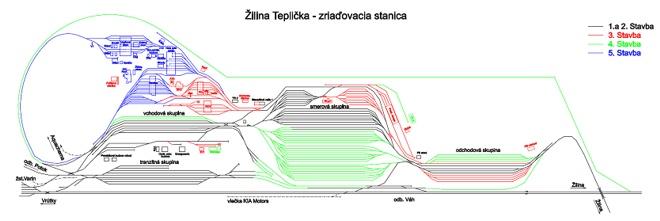 Žilina-Teplička: plánovaný stav