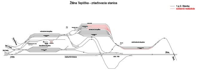Žilina-Teplička: realizovaný stav